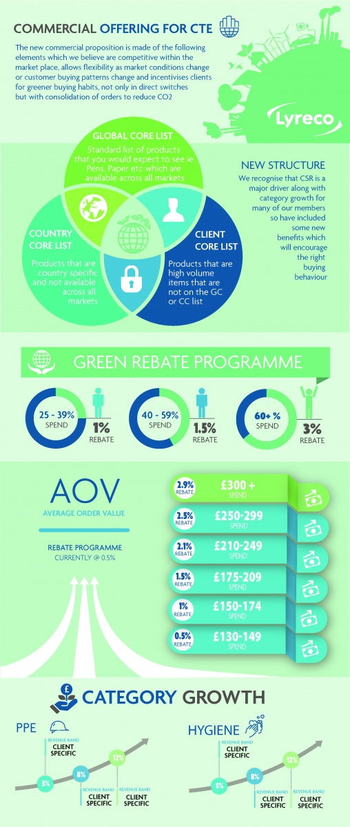 12503-Project-Capital-Infographic-CTE-2